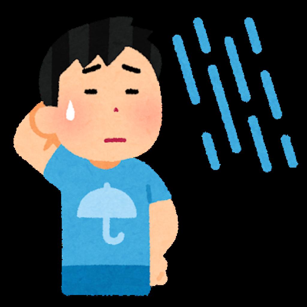 f:id:mutsukichikun:20190517085728p:image