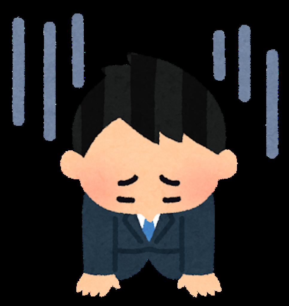f:id:mutsukichikun:20190611165925p:image