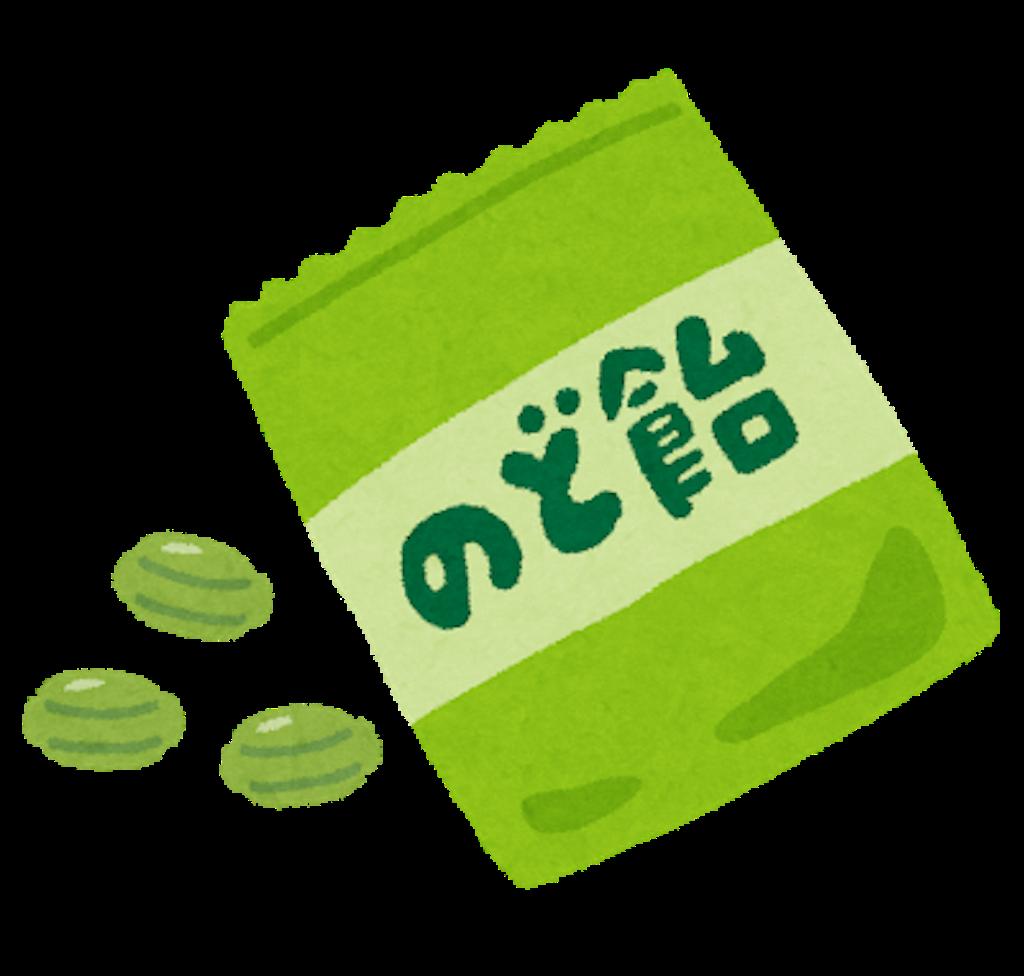f:id:mutsukichikun:20190626085630p:image