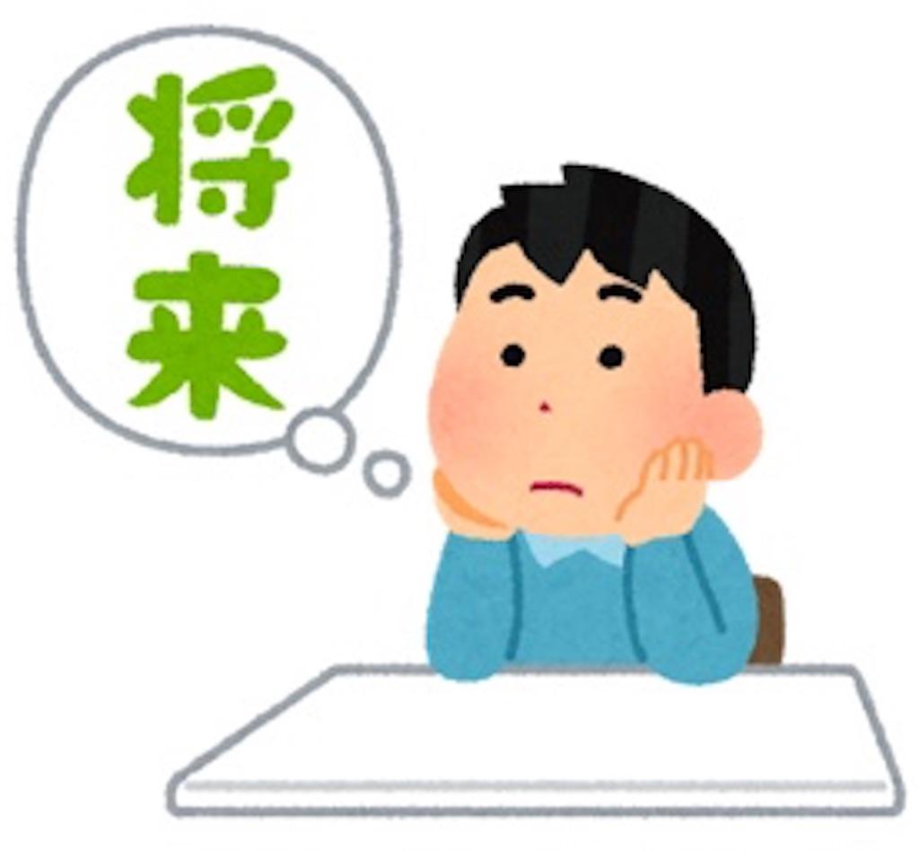 f:id:mutsukichikun:20190626160349j:image