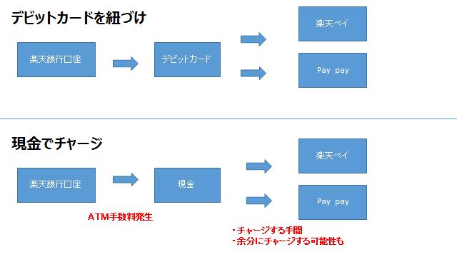 f:id:mutsukichikun:20191010170943p:plain
