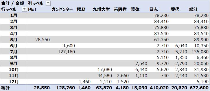f:id:mutsukichikun:20191216154200p:plain