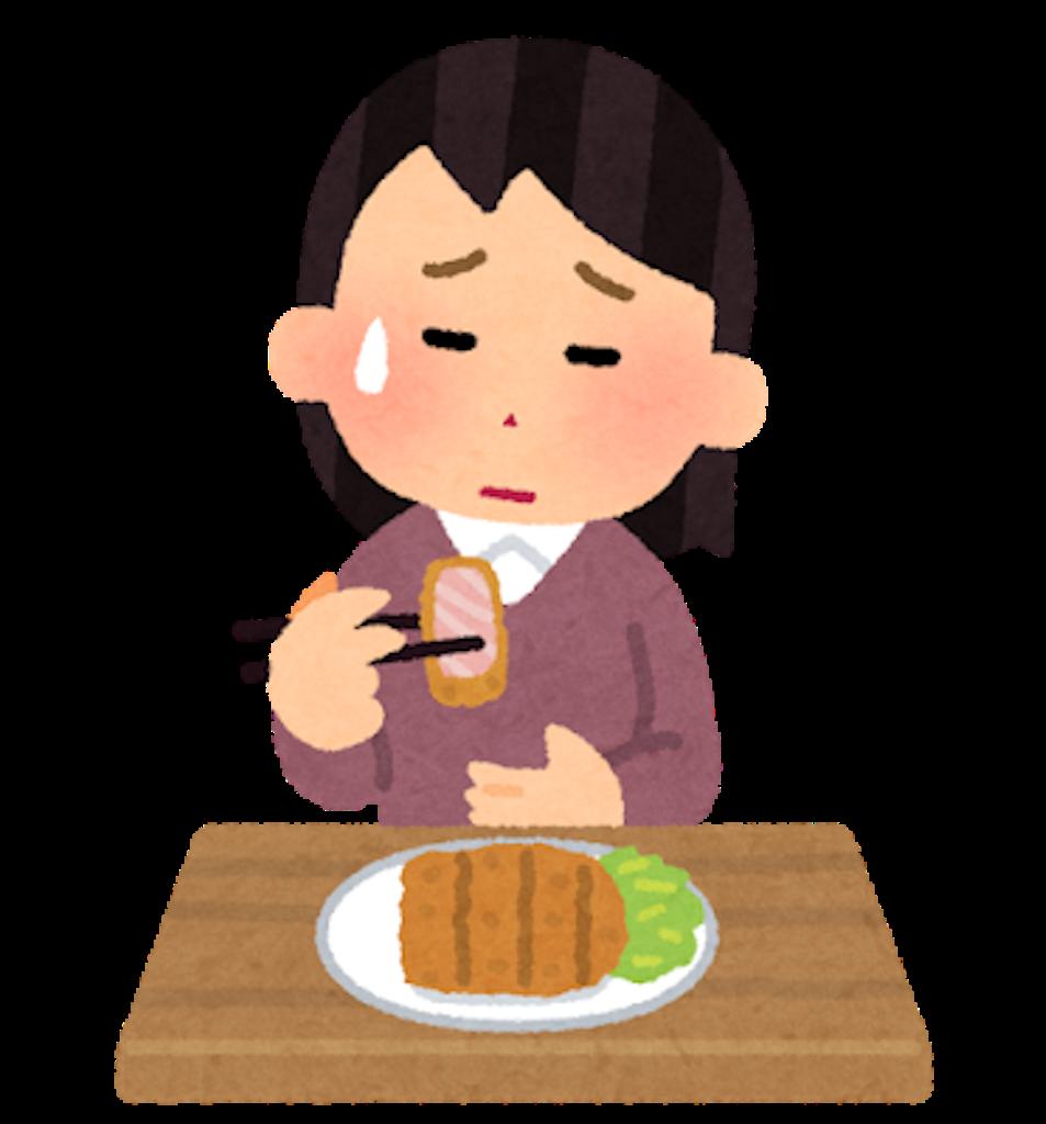 f:id:mutsukichikun:20191218165845p:image