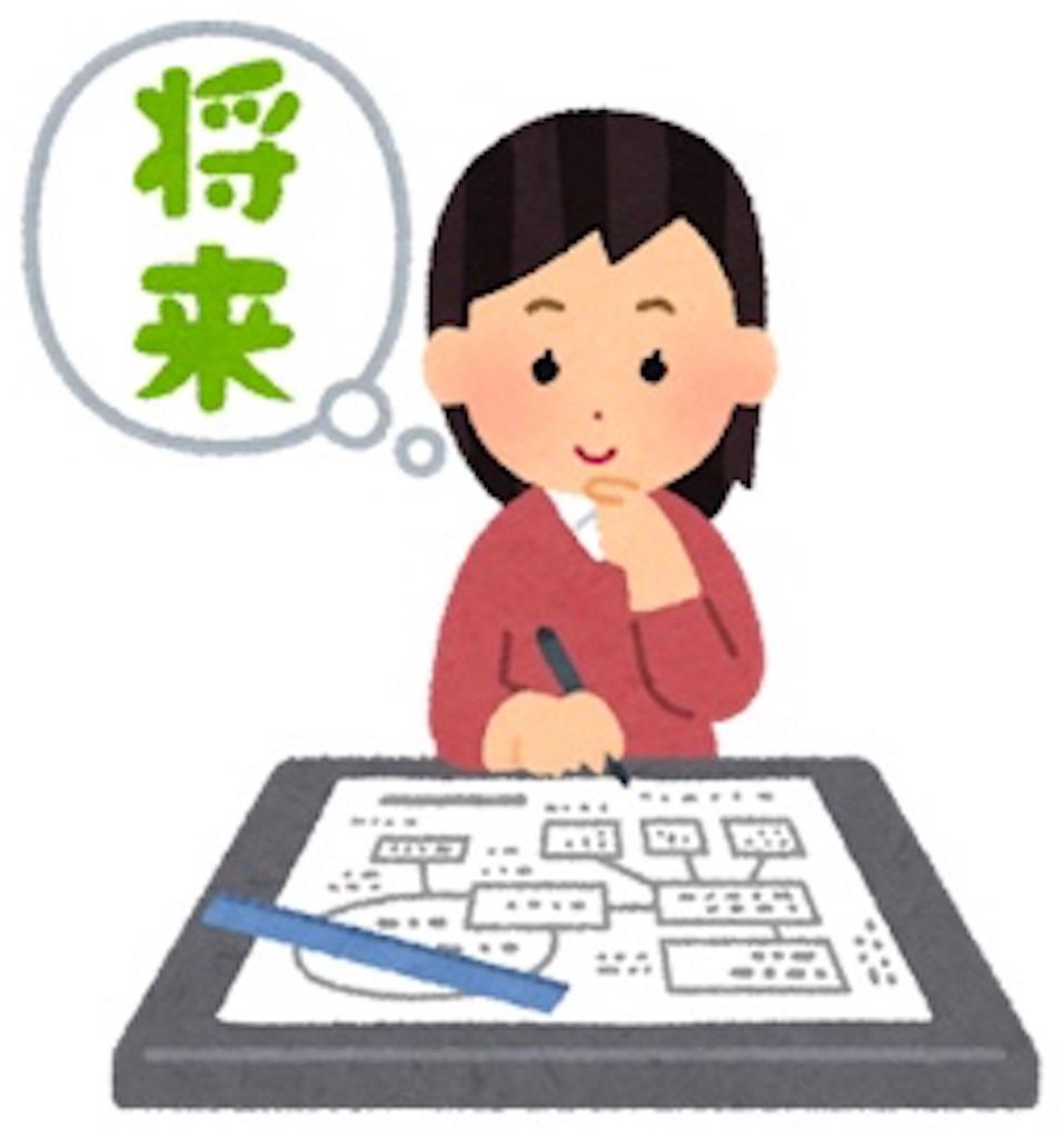 f:id:mutsukichikun:20200110002909j:image