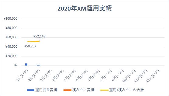 f:id:mutsukichikun:20200216165631p:plain
