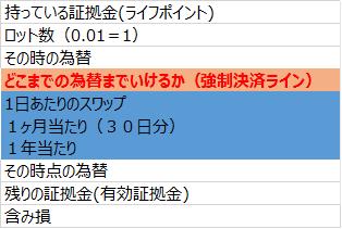 f:id:mutsukichikun:20200217164711p:plain