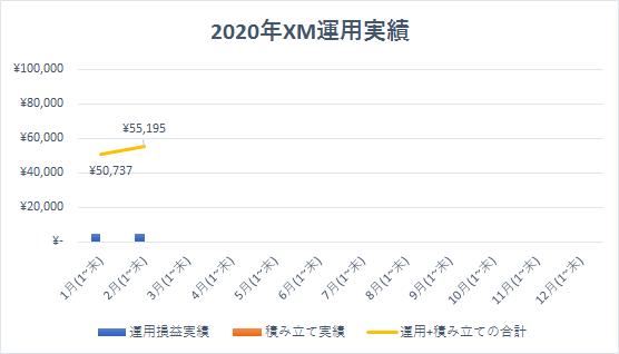 f:id:mutsukichikun:20200301171504p:plain