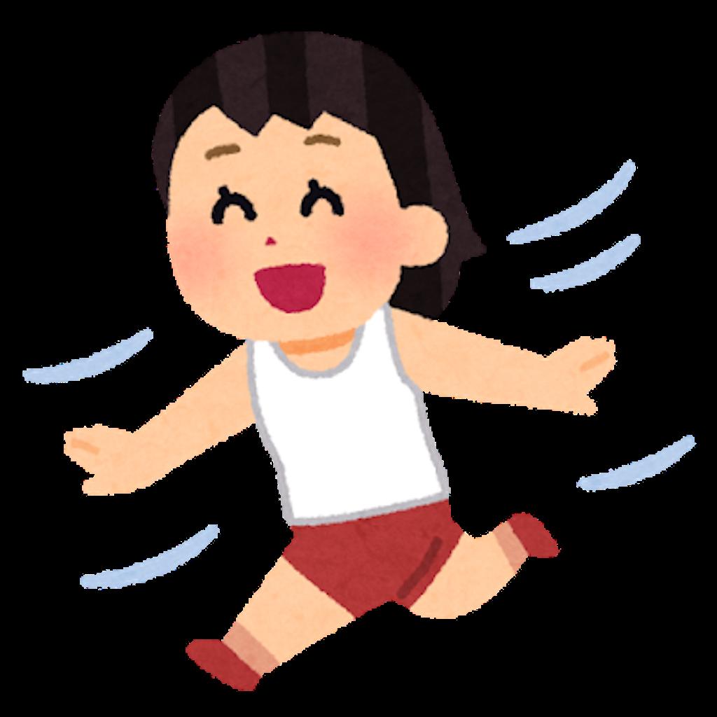 f:id:mutsukichikun:20200318135148p:image