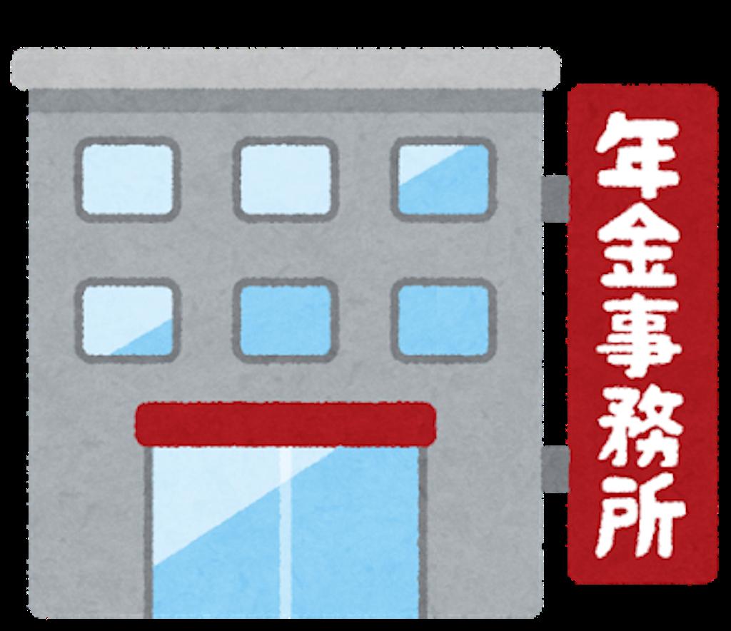 f:id:mutsukichikun:20200606202750p:image