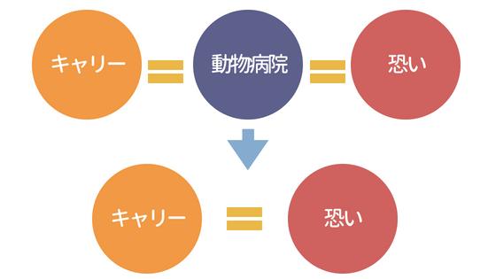 f:id:mutsukitorako:20180715101552j:plain