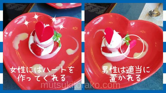 f:id:mutsukitorako:20180829100239j:plain