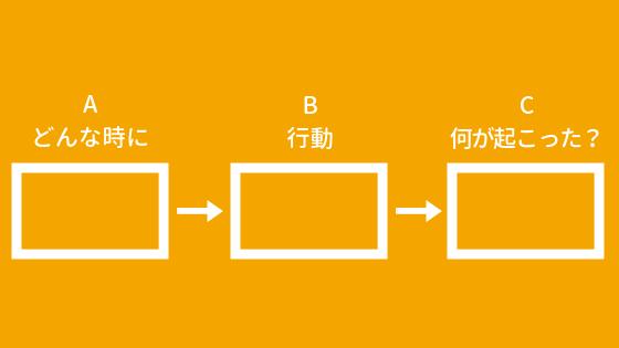 f:id:mutsukitorako:20180927151749p:plain