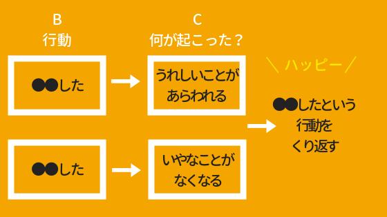 f:id:mutsukitorako:20180927155510p:plain