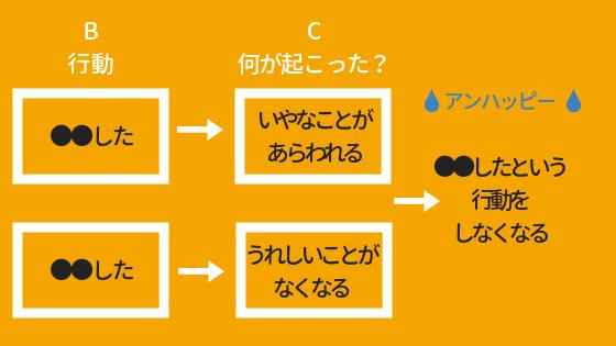 f:id:mutsukitorako:20180927155526p:plain