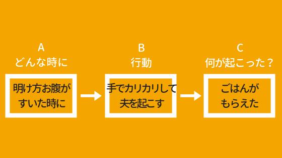 f:id:mutsukitorako:20180928103126p:plain