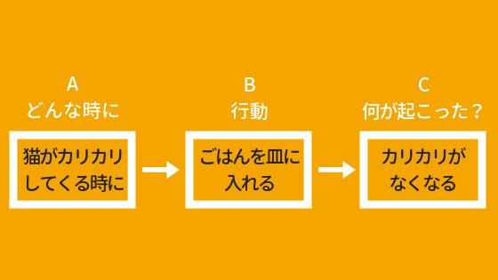 f:id:mutsukitorako:20180928103703p:plain