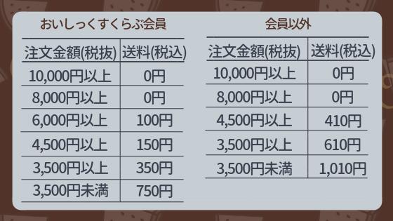 f:id:mutsukitorako:20181006162659p:plain