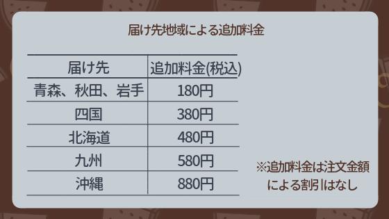 f:id:mutsukitorako:20181006162719p:plain