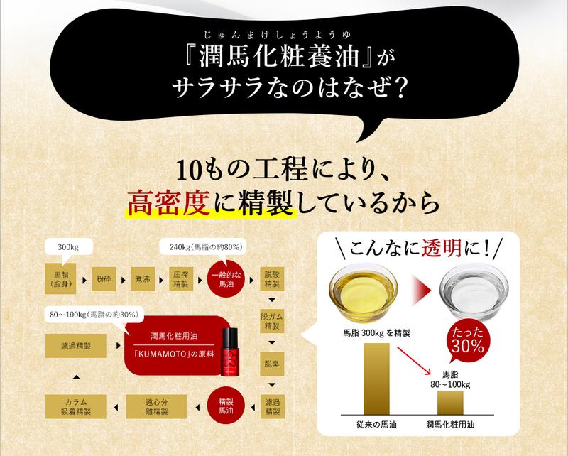 KUMAMOTO潤馬化粧養油の精製過程