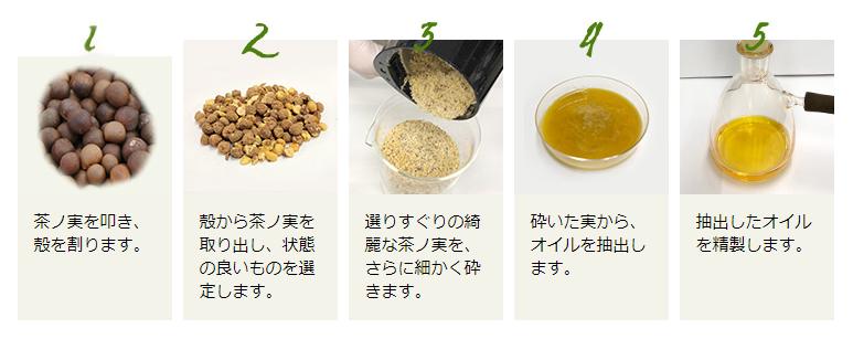 ハグムナチュラルシャンプー茶ノ実油の精製