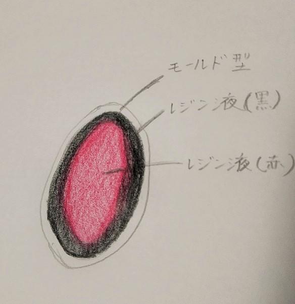 f:id:mutsukitouka:20191029111344j:plain