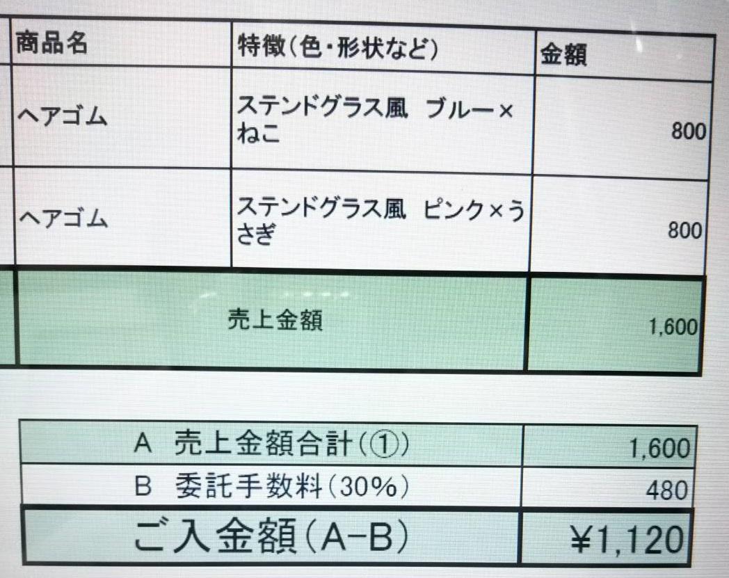 f:id:mutsukitouka:20200118221811j:plain