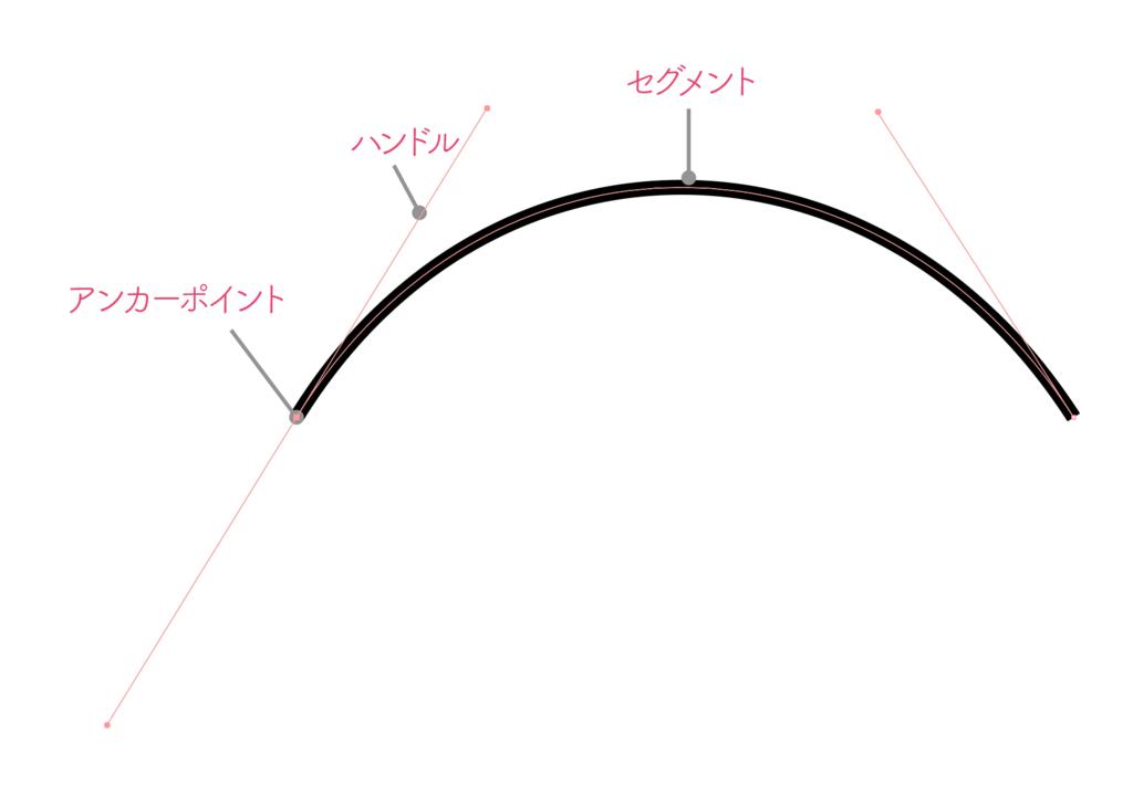 f:id:mutsumi-takahashi:20180619174016p:plain