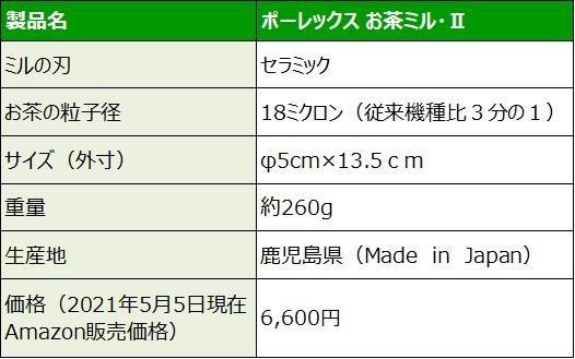 f:id:muu8san:20210505173610j:plain