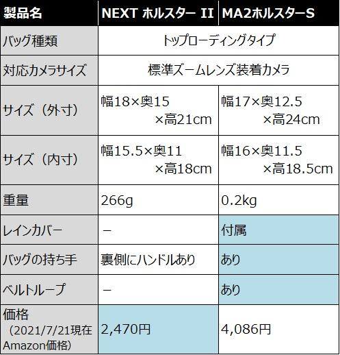 f:id:muu8san:20210721084202j:plain