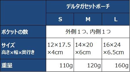 モンベル デルタガセットポーチ サイズ比較表