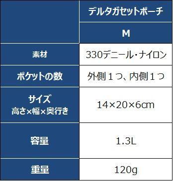 モンベル デルタガセットポーチMのスペック表