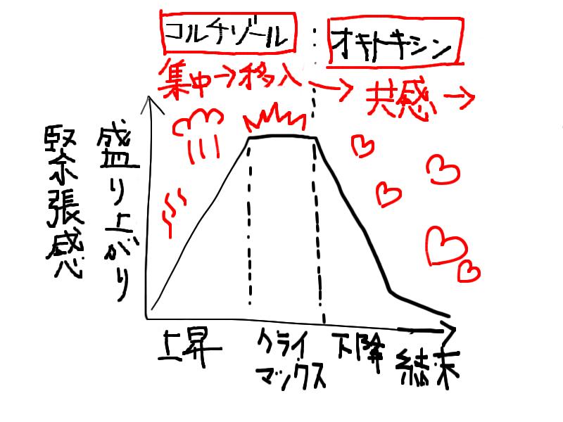 f:id:mw-matrixa:20170202225032j:plain