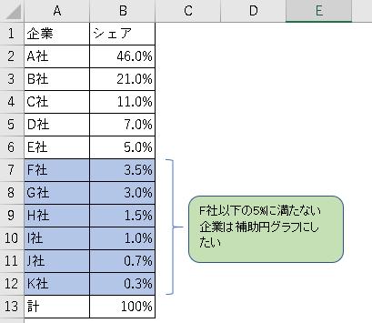 円 グラフ 作成