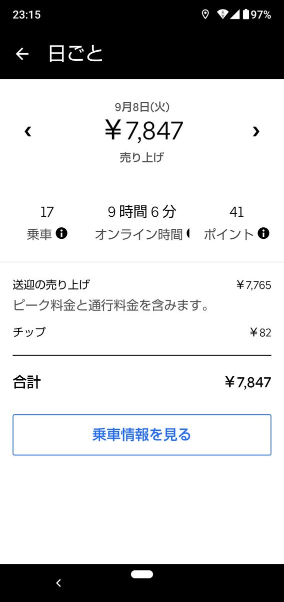 f:id:my-basic-needs:20201105161304p:plain