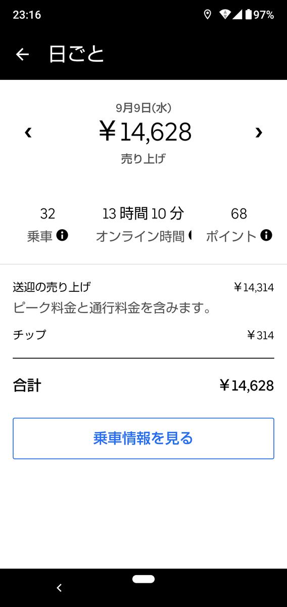 f:id:my-basic-needs:20201105161307p:plain