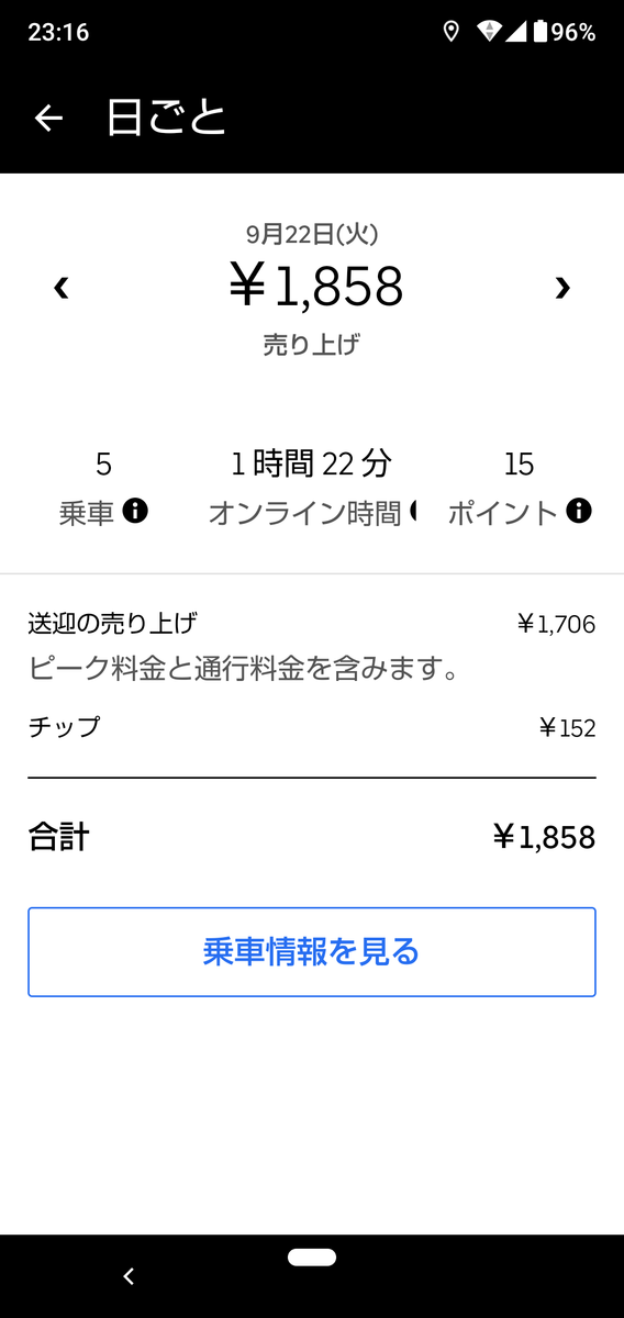 f:id:my-basic-needs:20201105162143p:plain
