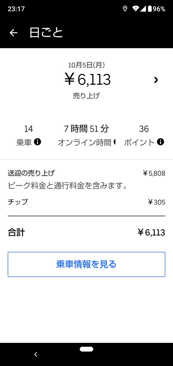 f:id:my-basic-needs:20201105162148p:plain