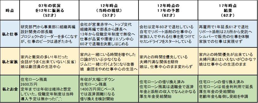 f:id:my-manekineko:20180119070510j:plain