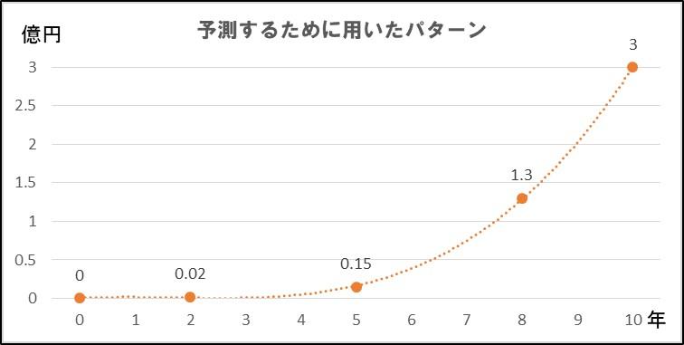 f:id:my-manekineko:20180210040857j:plain
