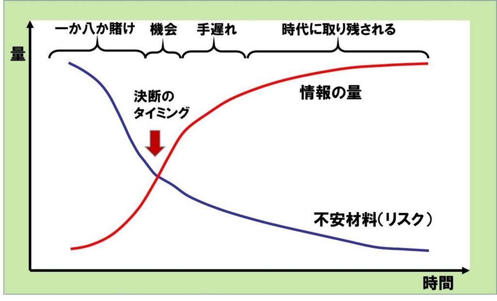 f:id:my-manekineko:20180210043740j:plain