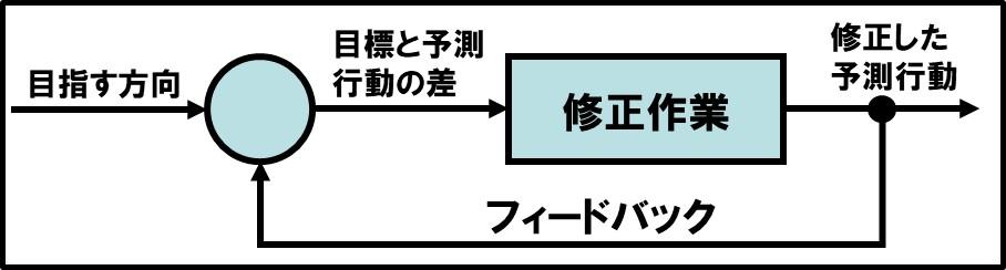 f:id:my-manekineko:20180210045109j:plain