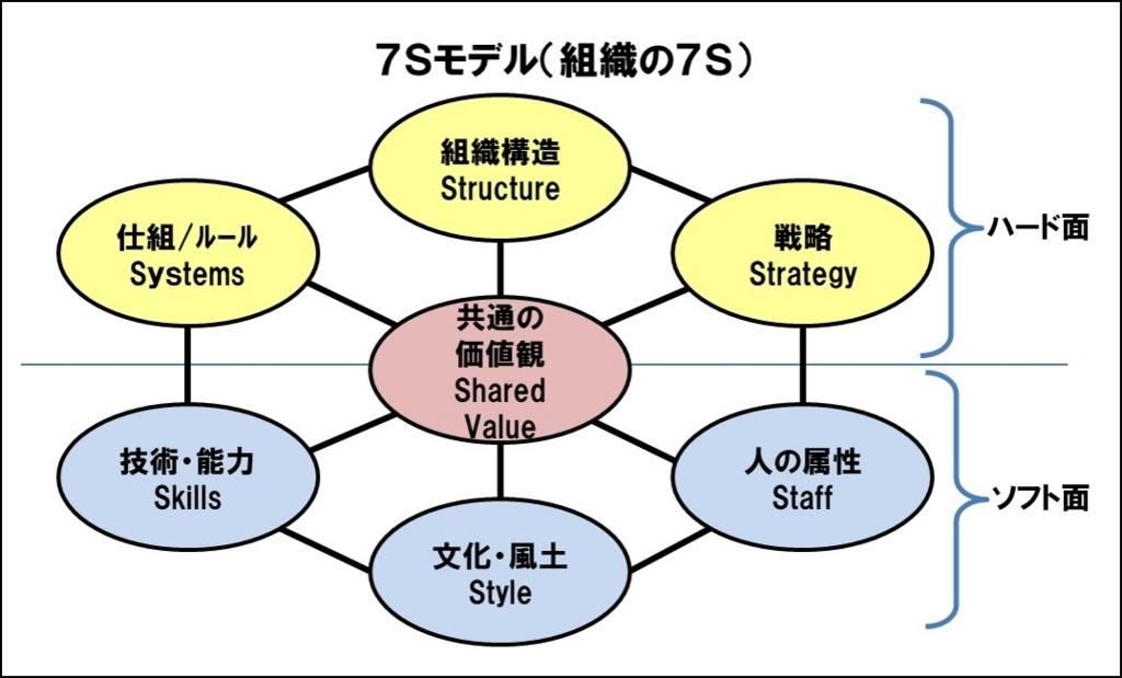 f:id:my-manekineko:20180223055502j:plain