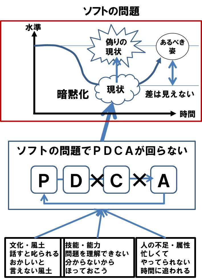 f:id:my-manekineko:20180301124254j:plain