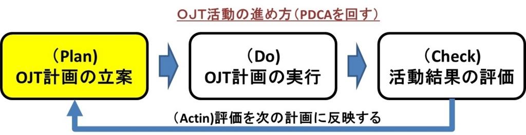 f:id:my-manekineko:20180405213824j:plain