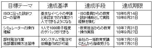 f:id:my-manekineko:20180405215946j:plain