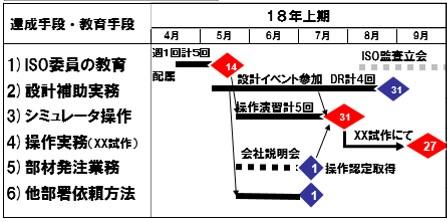 f:id:my-manekineko:20180405220210j:plain
