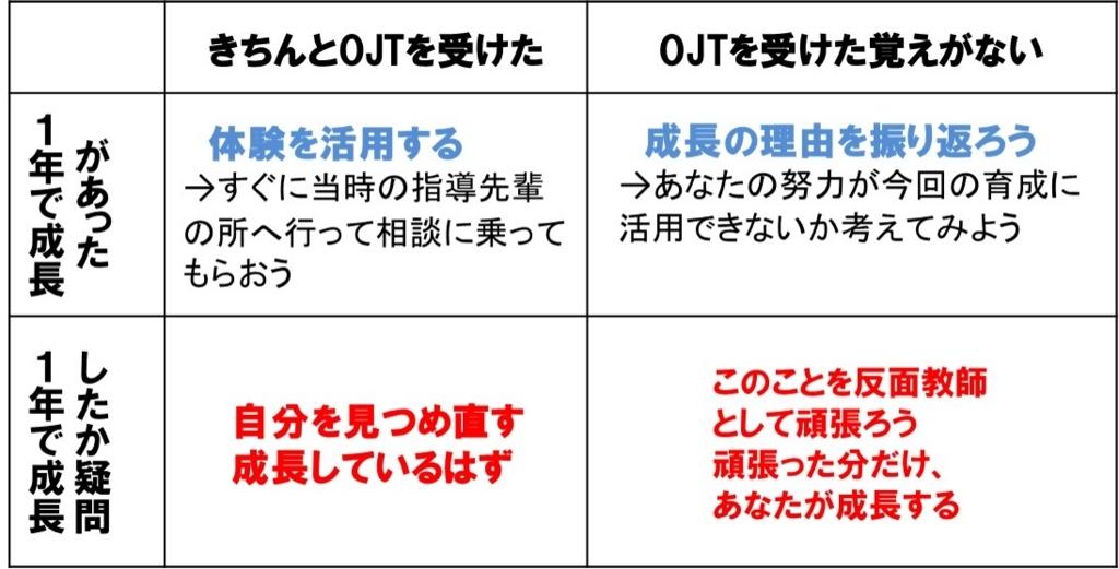 f:id:my-manekineko:20180405221248j:plain