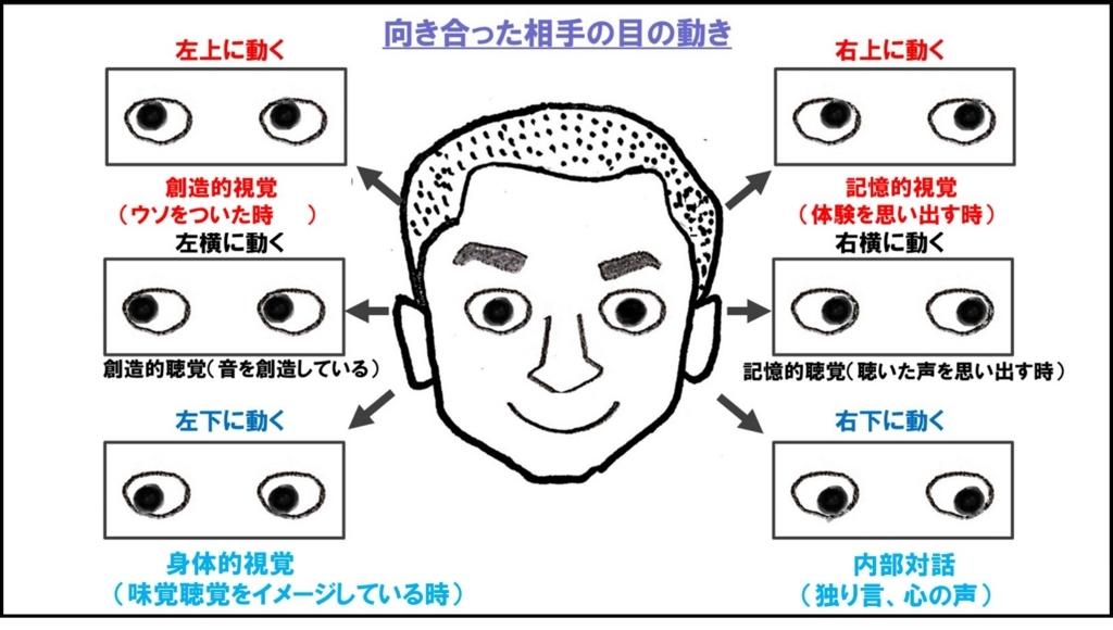 f:id:my-manekineko:20180601075248j:plain