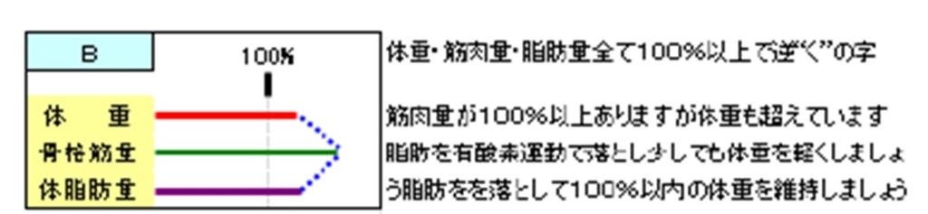 f:id:my-manekineko:20180718211138j:plain