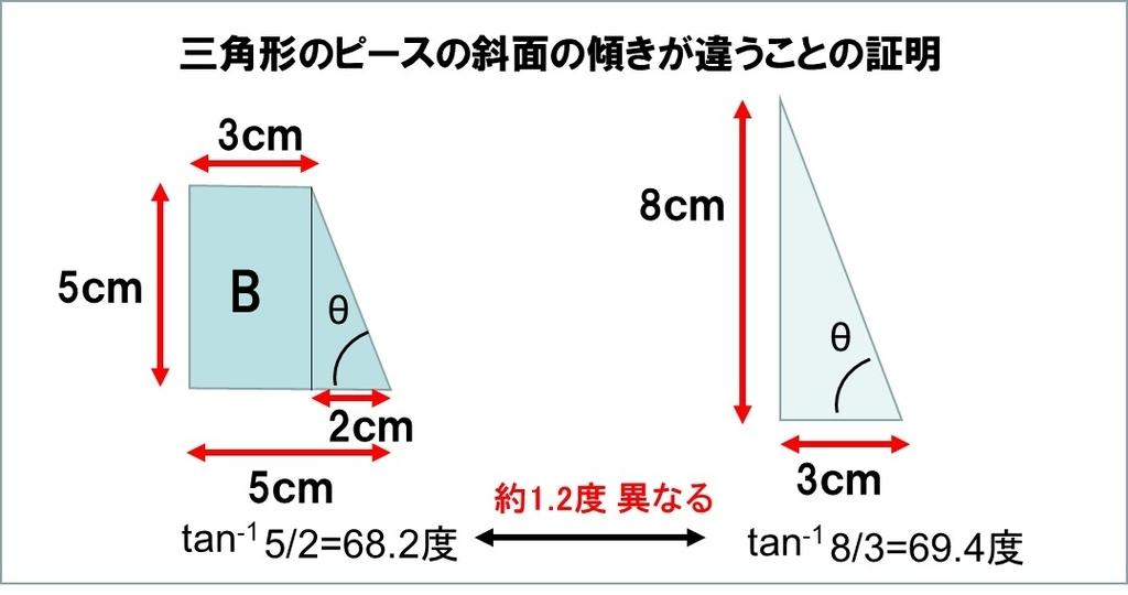f:id:my-manekineko:20180920115606j:plain